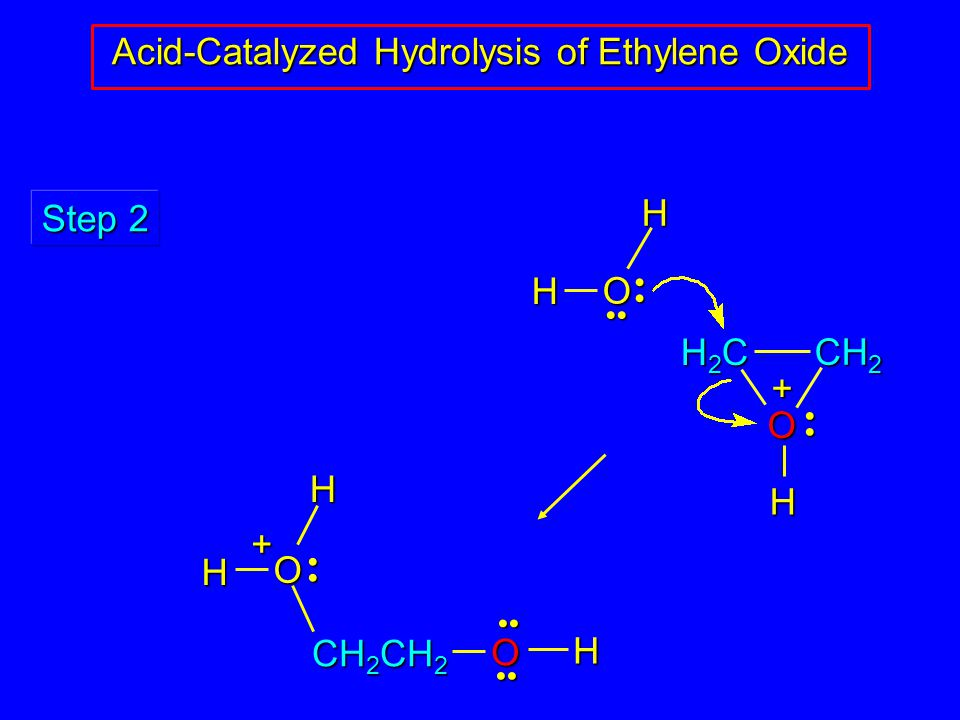 O H2CH2CH2CH2C CH 2 + H O HH Step 2 + O O CH 2 CH 2 H H H Acid-Catalyzed Hydrolysis of Ethylene Oxide