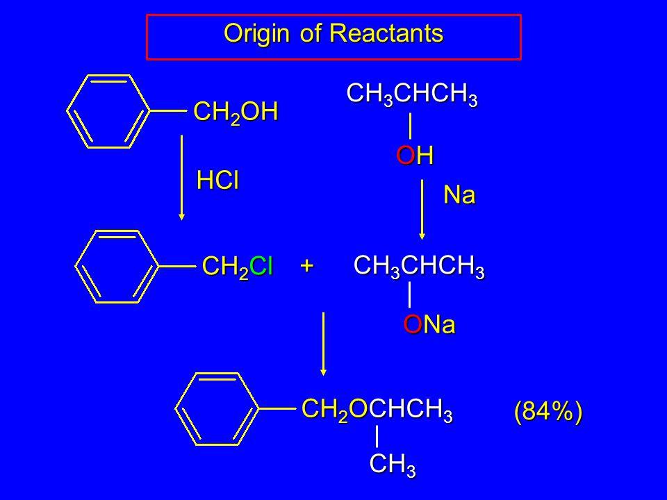 CH 3 CHCH 3 OHOHOHOH Na CH 2 OH HCl CH 2 OCHCH 3 CH 3 CH 2 Cl + CH 3 CHCH 3 ONa (84%) Origin of Reactants