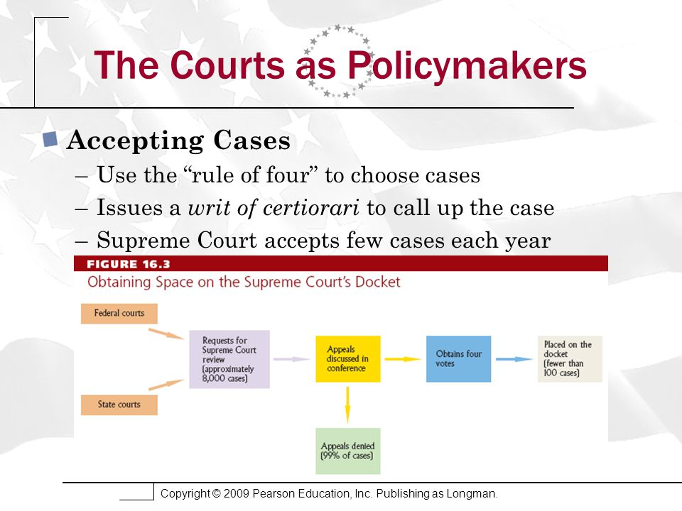"Copyright © 2009 Pearson Education, Inc. Publishing as Longman. The Courts as Policymakers Accepting Cases –Use the ""rule of four"" to choose cases –Is"
