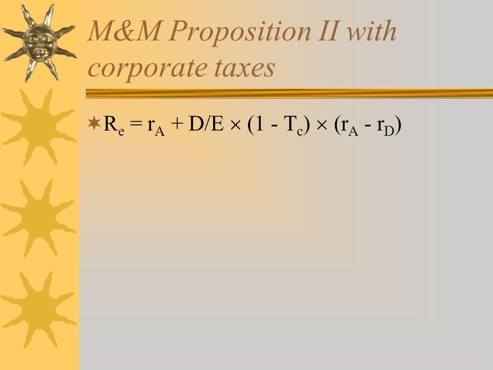 M&M Proposition II with corporate taxes  R e = r A + D/E  (1 - T c )  (r A - r D )