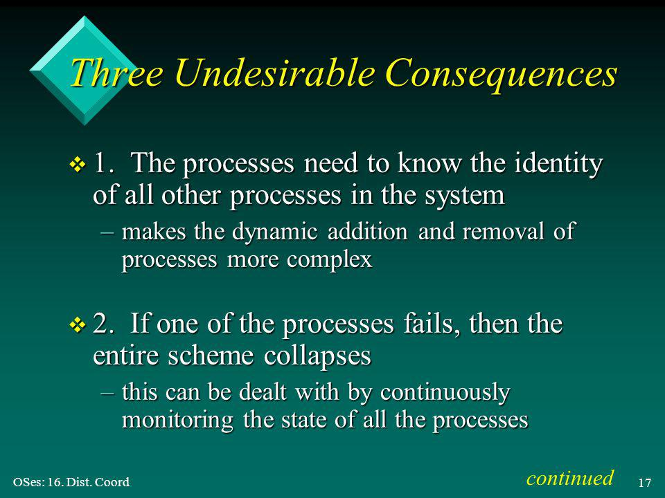 OSes: 16. Dist. Coord 17 Three Undesirable Consequences v 1.