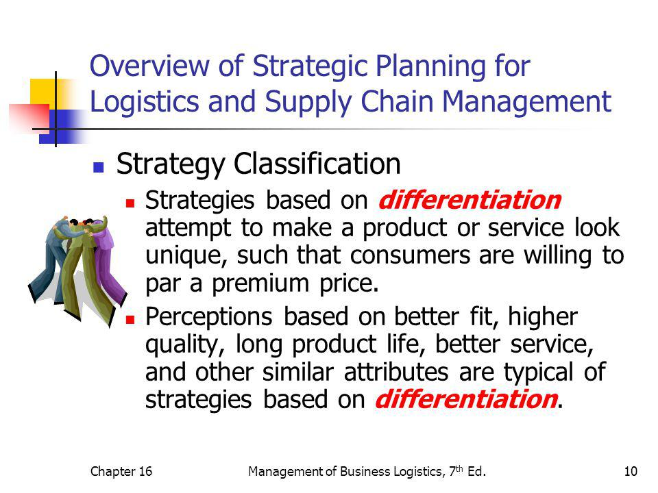 Chapter 16Management of Business Logistics, 7 th Ed.10 Overview of Strategic Planning for Logistics and Supply Chain Management Strategy Classificatio