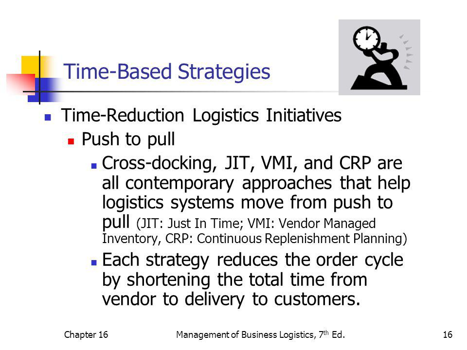 Chapter 16Management of Business Logistics, 7 th Ed.16 Time-Based Strategies Time-Reduction Logistics Initiatives Push to pull Cross-docking, JIT, VMI