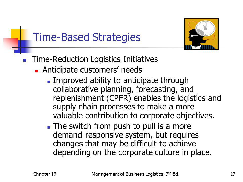 Chapter 16Management of Business Logistics, 7 th Ed.17 Time-Based Strategies Time-Reduction Logistics Initiatives Anticipate customers' needs Improved