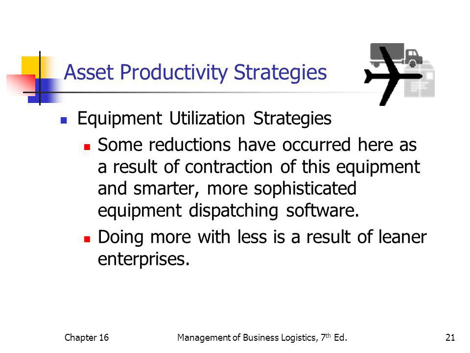 Chapter 16Management of Business Logistics, 7 th Ed.21 Asset Productivity Strategies Equipment Utilization Strategies Some reductions have occurred he