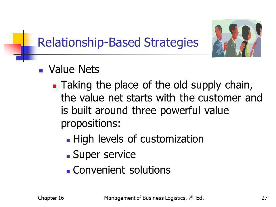 Chapter 16Management of Business Logistics, 7 th Ed.27 Relationship-Based Strategies Value Nets Taking the place of the old supply chain, the value ne