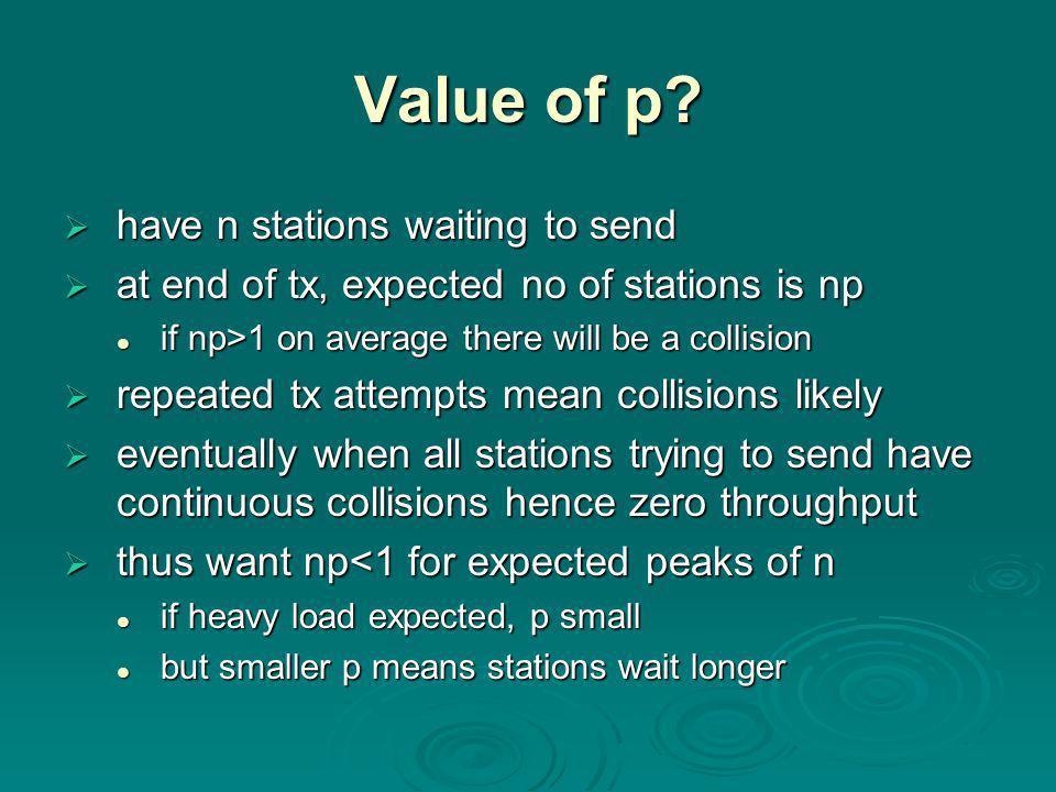 Value of p.