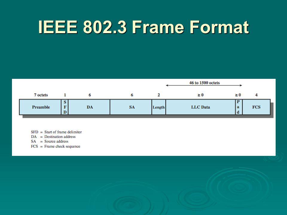 IEEE 802.3 Frame Format