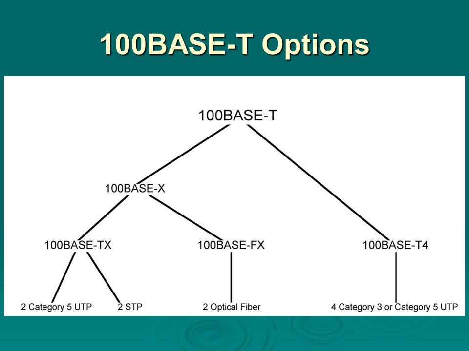 100BASE-T Options