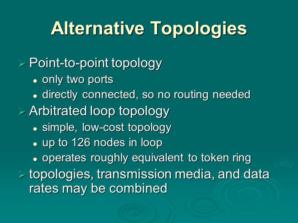 Alternative Topologies  Point-to-point topology only two ports only two ports directly connected, so no routing needed directly connected, so no routing needed  Arbitrated loop topology simple, low-cost topology simple, low-cost topology up to 126 nodes in loop up to 126 nodes in loop operates roughly equivalent to token ring operates roughly equivalent to token ring  topologies, transmission media, and data rates may be combined