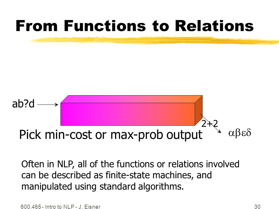600.465 - Intro to NLP - J.