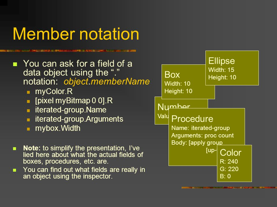 Number Value: 10 Member notation You can ask for a field of a data object using the . notation: object.memberName myColor.R [pixel myBitmap 0 0].R iterated-group.Name iterated-group.Arguments mybox.Width Note: to simplify the presentation, I've lied here about what the actual fields of boxes, procedures, etc.