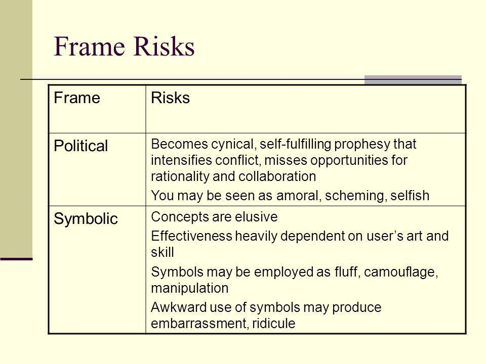 Frame Risks FrameRisks Political Becomes cynical, self-fulfilling prophesy that intensifies conflict, misses opportunities for rationality and collabo