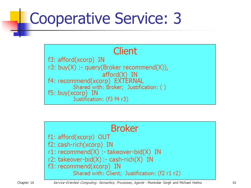 Chapter 1616Service-Oriented Computing: Semantics, Processes, Agents - Munindar Singh and Michael Huhns Cooperative Service: 3 Client f3: afford(xcorp) IN r3: buy(X) :- query(Broker recommend(X)), afford(X) IN f4: recommend(xcorp) EXTERNAL Shared with: Broker; Justification: ( ) f5: buy(xcorp) IN Justification: (f3 f4 r3) Broker f1: afford(xcorp) OUT f2: cash-rich(xcorp) IN r1: recommend(X) :- takeover-bid(X) IN r2: takeover-bid(X) :- cash-rich(X) IN f3: recommend(xcorp) IN Shared with: Client; Justification: (f2 r1 r2)