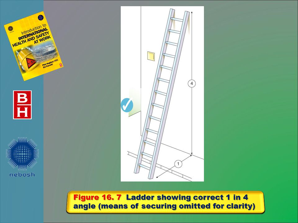Figure 16. 7 Ladder showing correct 1 in 4 angle (means of securing omitted for clarity)