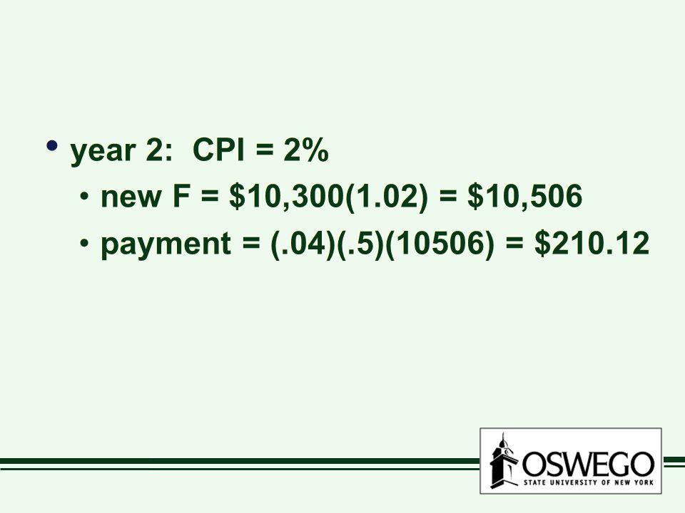 year 2: CPI = 2% new F = $10,300(1.02) = $10,506 payment = (.04)(.5)(10506) = $210.12 year 2: CPI = 2% new F = $10,300(1.02) = $10,506 payment = (.04)(.5)(10506) = $210.12