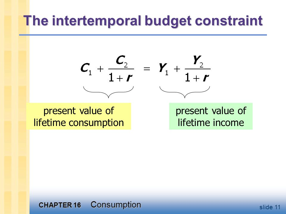 CHAPTER 16 Consumption slide 11 The intertemporal budget constraint present value of lifetime consumption present value of lifetime income