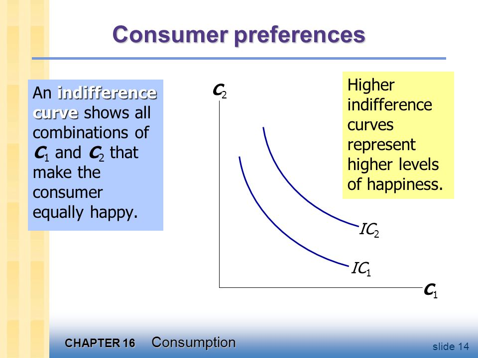 CHAPTER 16 Consumption slide 14 indifference curve An indifference curve shows all combinations of C 1 and C 2 that make the consumer equally happy. C