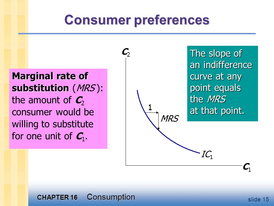 CHAPTER 16 Consumption slide 15 Marginal rate of substitution Marginal rate of substitution (MRS ): the amount of C 2 consumer would be willing to sub