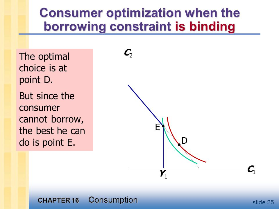 CHAPTER 16 Consumption slide 25 The optimal choice is at point D.