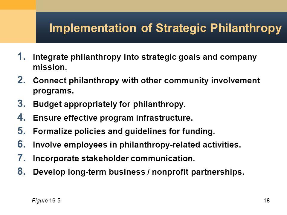 18 Implementation of Strategic Philanthropy 1.