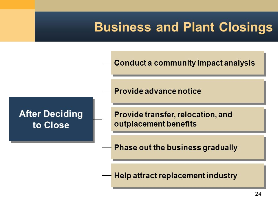 24 Business and Plant Closings After Deciding to Close Conduct a community impact analysis Provide advance notice Provide transfer, relocation, and outplacement benefits Phase out the business gradually Help attract replacement industry