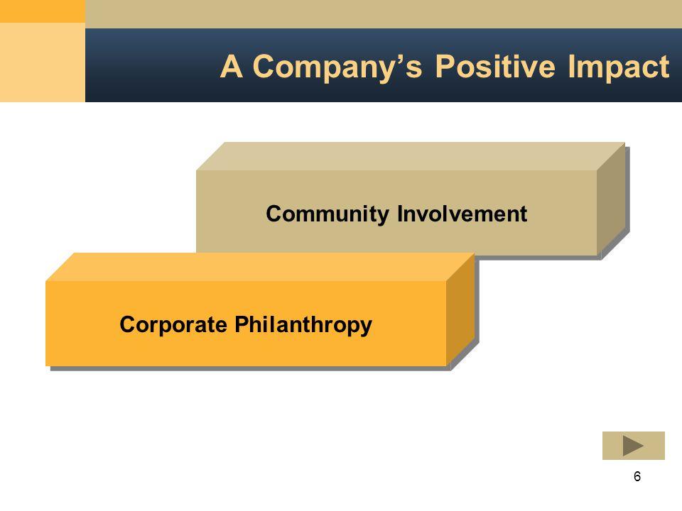 6 A Company's Positive Impact Community Involvement Corporate Philanthropy