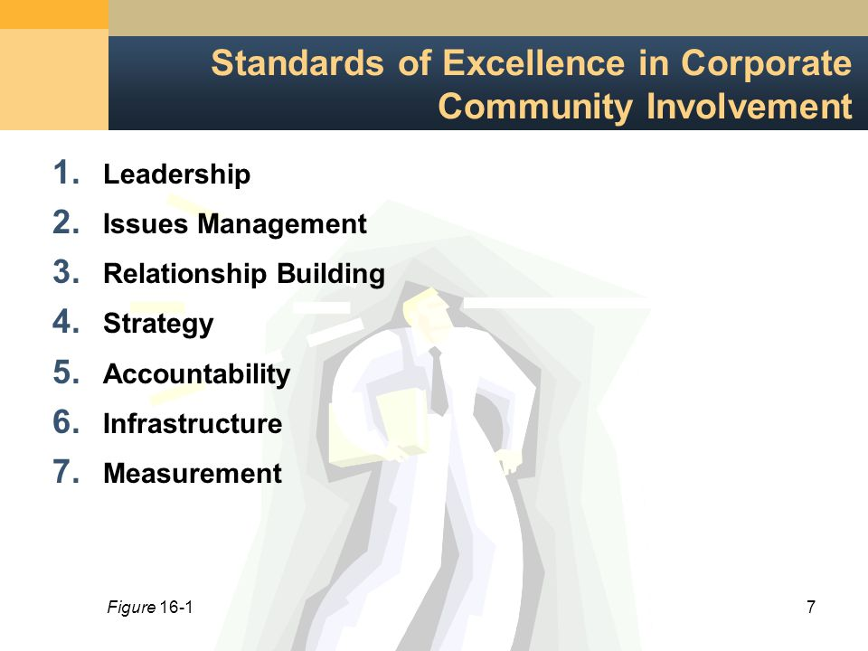 7 Standards of Excellence in Corporate Community Involvement 1.