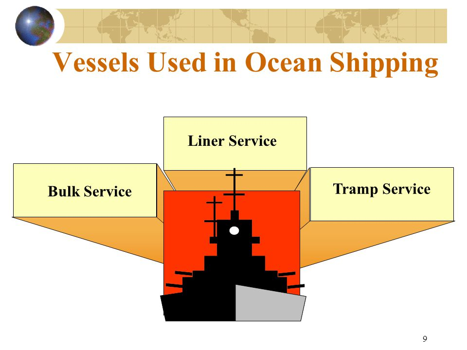 9 Vessels Used in Ocean Shipping Liner Service Bulk Service Tramp Service