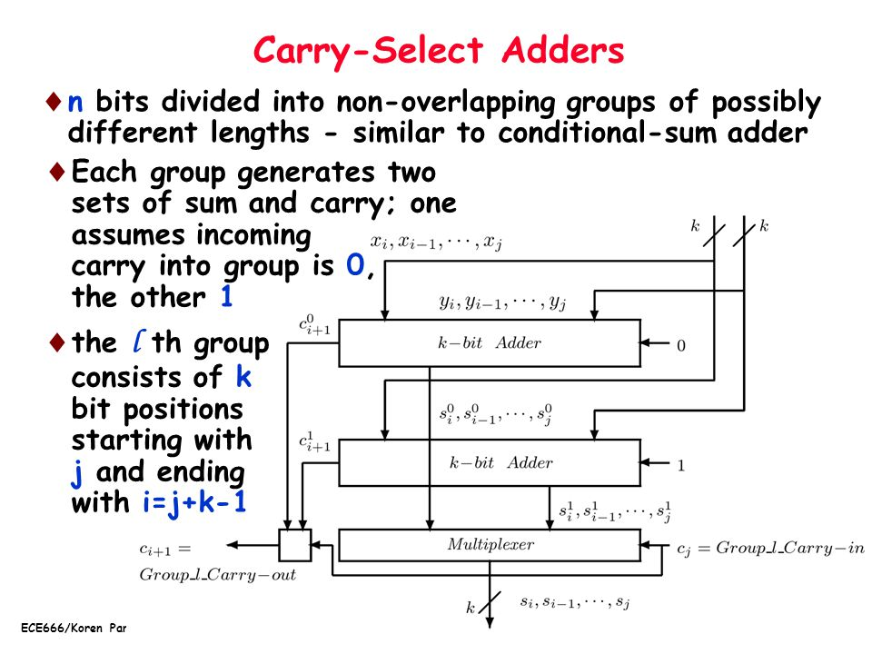 Copyright 2008 Koren ECE666/Koren Part.5b.19 Carry-Select Adders  n bits divided into non-overlapping groups of possibly different lengths - similar to conditional-sum adder  Each group generates two sets of sum and carry; one assumes incoming carry into group is 0, the other 1  the l th group consists of k bit positions starting with j and ending with i=j+k-1