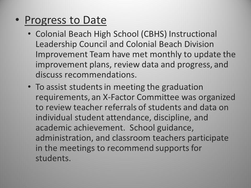 Progress to Date Colonial Beach High School (CBHS) Instructional Leadership Council and Colonial Beach Division Improvement Team have met monthly to u