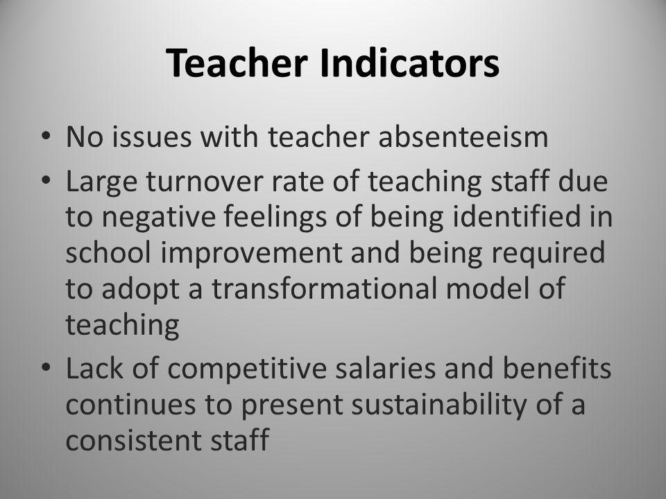 Teacher Indicators No issues with teacher absenteeism Large turnover rate of teaching staff due to negative feelings of being identified in school imp
