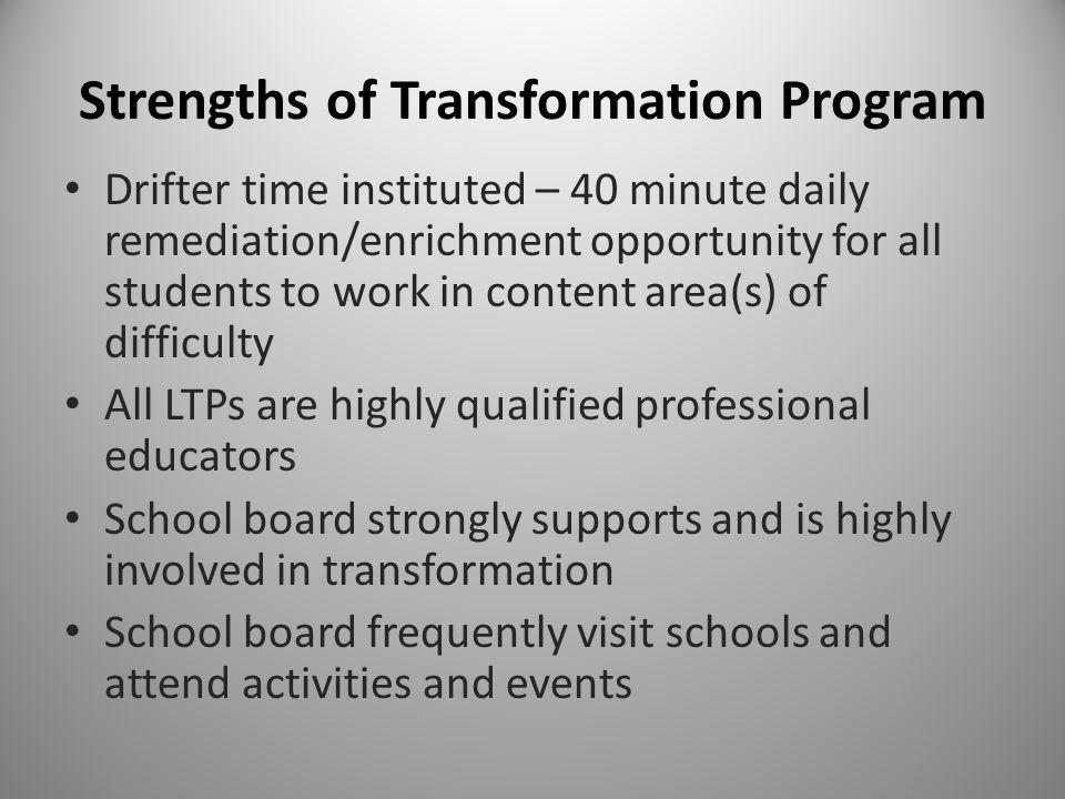Strengths of Transformation Program Drifter time instituted – 40 minute daily remediation/enrichment opportunity for all students to work in content a