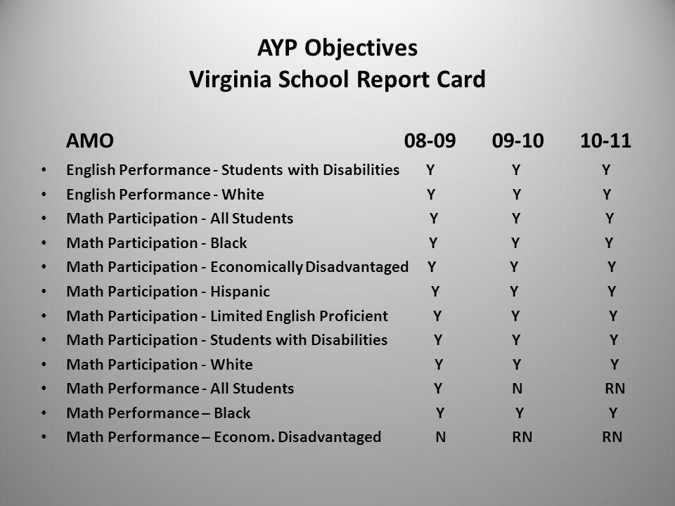 AYP Objectives Virginia School Report Card AMO 08-09 09-10 10-11 English Performance - Students with Disabilities Y Y Y English Performance - White Y