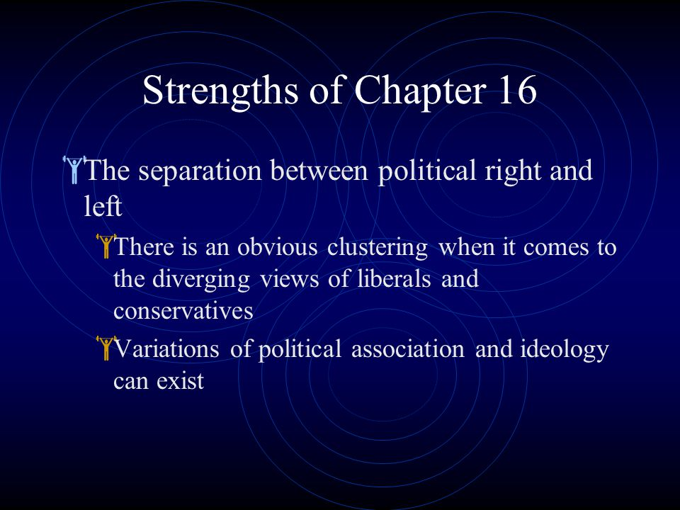 Strengths of Chapter 16  The separation between political right and left  There is an obvious clustering when it comes to the diverging views of lib