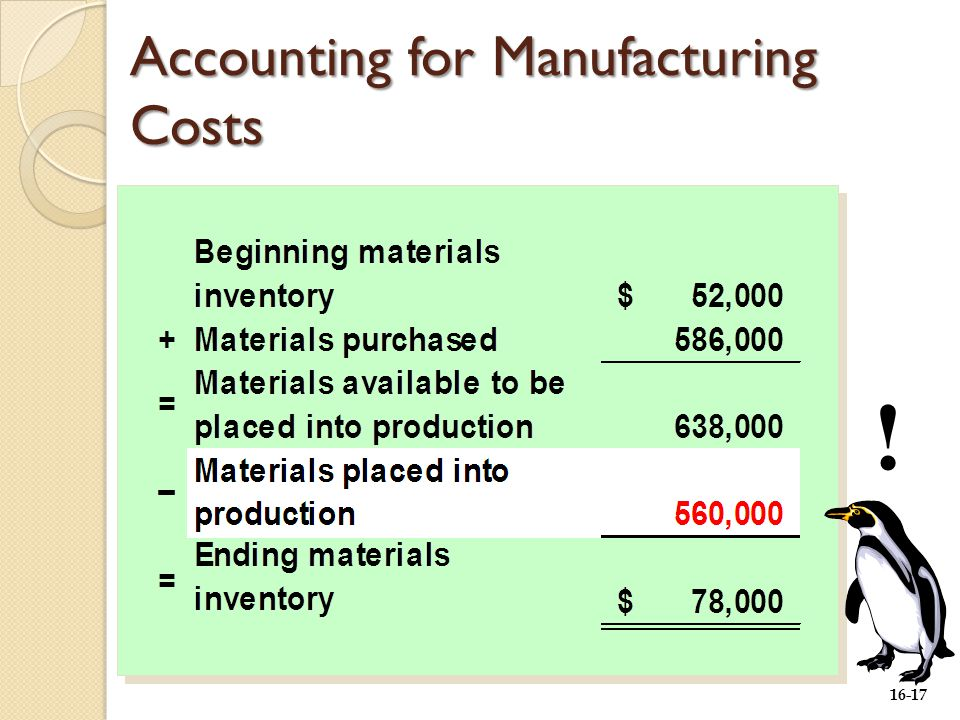 16-17 ! Accounting for Manufacturing Costs