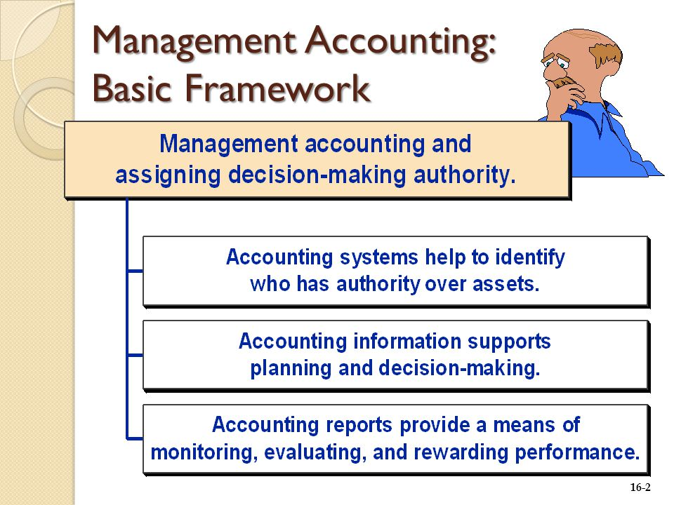 16-2 Management Accounting: Basic Framework