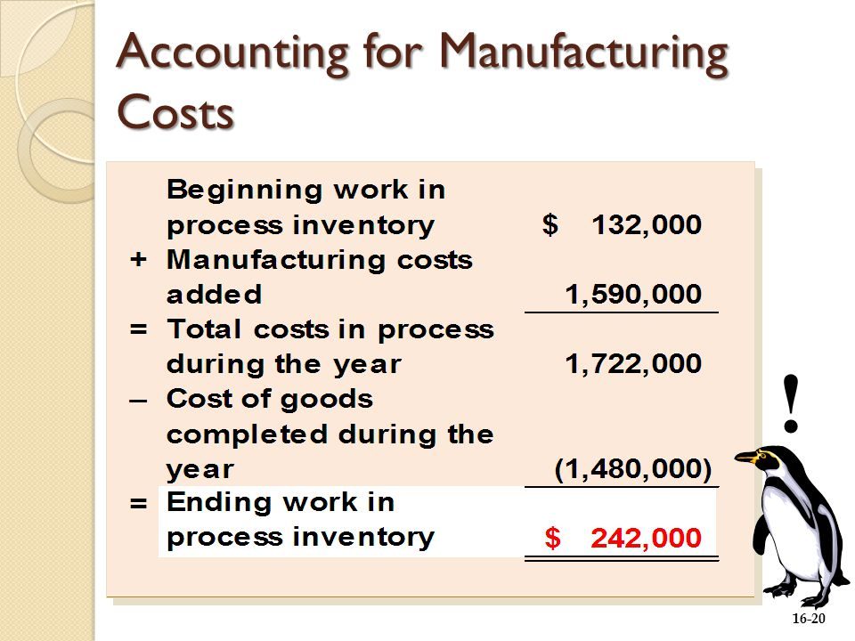 16-20 ! Accounting for Manufacturing Costs