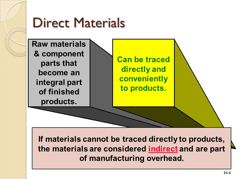 16-6 Raw materials & component parts that become an integral part of finished products.
