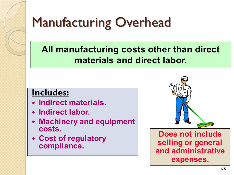 16-8 All manufacturing costs other than direct materials and direct labor.