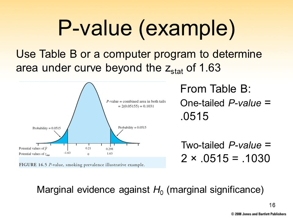 16 P-value (example) Use Table B or a computer program to determine area under curve beyond the z stat of 1.63 Marginal evidence against H 0 (marginal significance) From Table B: One-tailed P-value =.0515 Two-tailed P-value = 2 ×.0515 =.1030