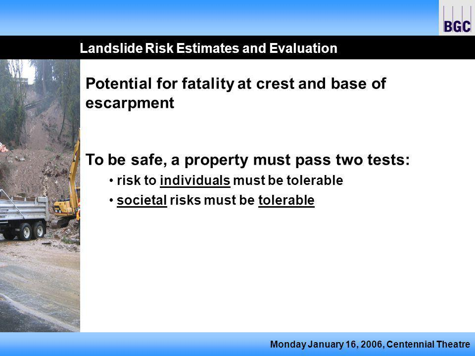 Monday January 16, 2006, Centennial Theatre Landslide Risk Estimates and Evaluation Potential for fatality at crest and base of escarpment To be safe,