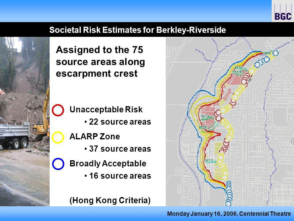 Monday January 16, 2006, Centennial Theatre Societal Risk Estimates for Berkley-Riverside Unacceptable Risk 22 source areas ALARP Zone 37 source areas Broadly Acceptable 16 source areas (Hong Kong Criteria) Assigned to the 75 source areas along escarpment crest