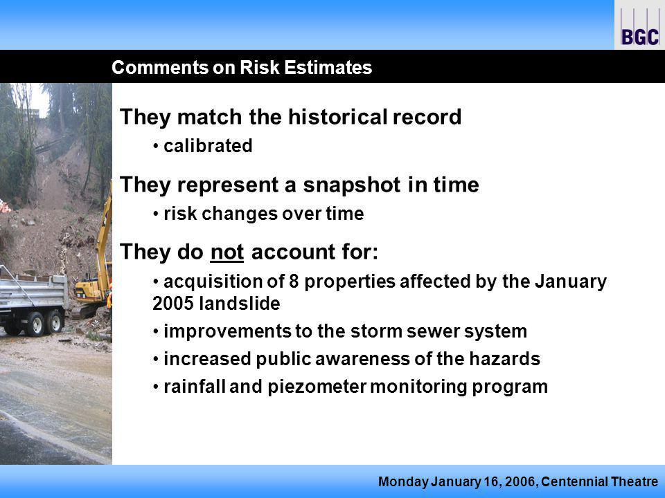 Monday January 16, 2006, Centennial Theatre Comments on Risk Estimates They match the historical record calibrated They represent a snapshot in time risk changes over time They do not account for: acquisition of 8 properties affected by the January 2005 landslide improvements to the storm sewer system increased public awareness of the hazards rainfall and piezometer monitoring program