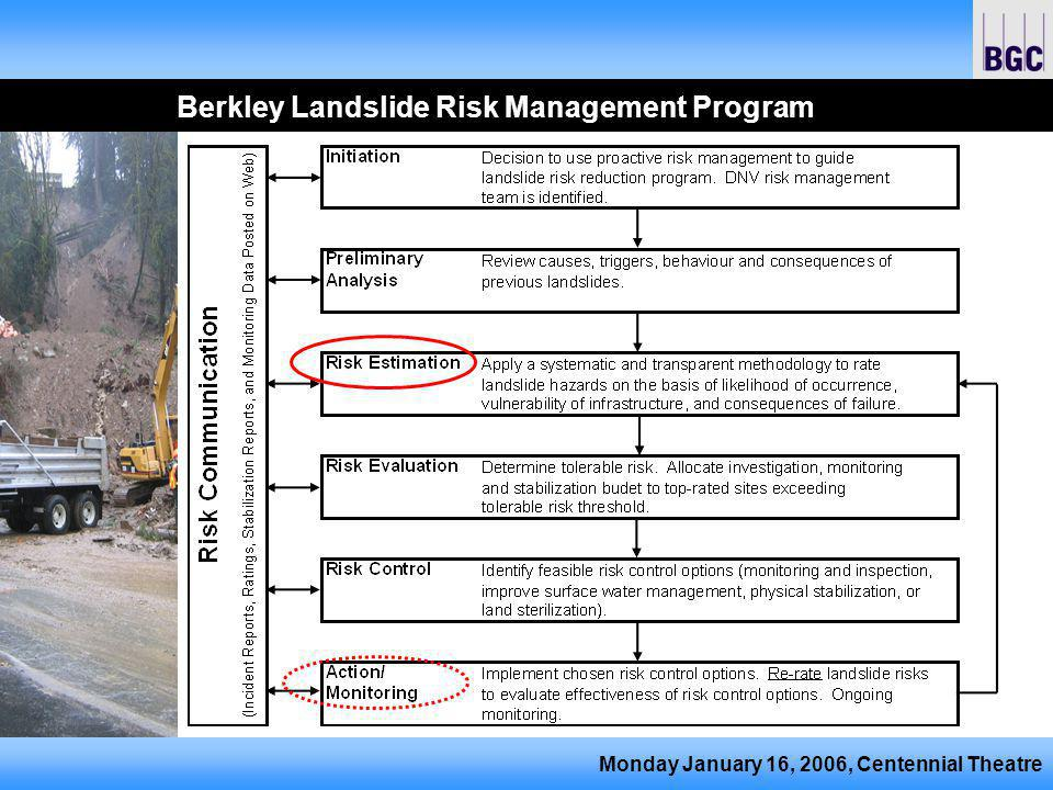 Monday January 16, 2006, Centennial Theatre Work Completed to Date Detailed investigations in the vicinity of the January 2005 landslide: escarpment geology assessment of landslide cause assessment of residual risk Glacial Till Fill / Retaining Walls Marine Silt and Sand Colluvium