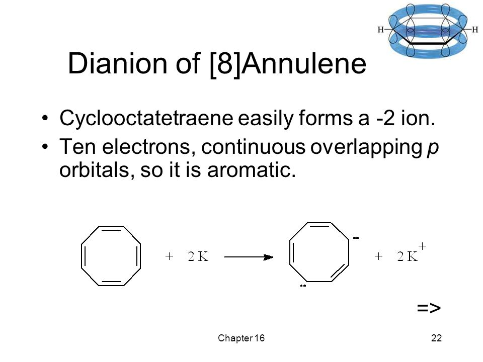 Chapter 1622 Dianion of [8]Annulene Cyclooctatetraene easily forms a -2 ion.