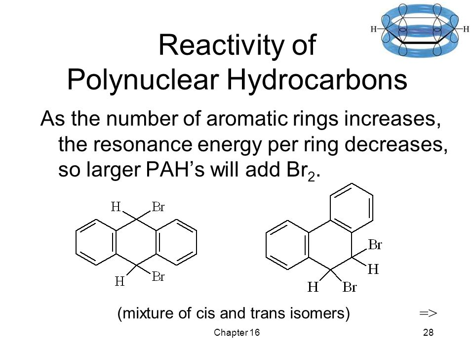 Chapter 1628 Reactivity of Polynuclear Hydrocarbons As the number of aromatic rings increases, the resonance energy per ring decreases, so larger PAH's will add Br 2.