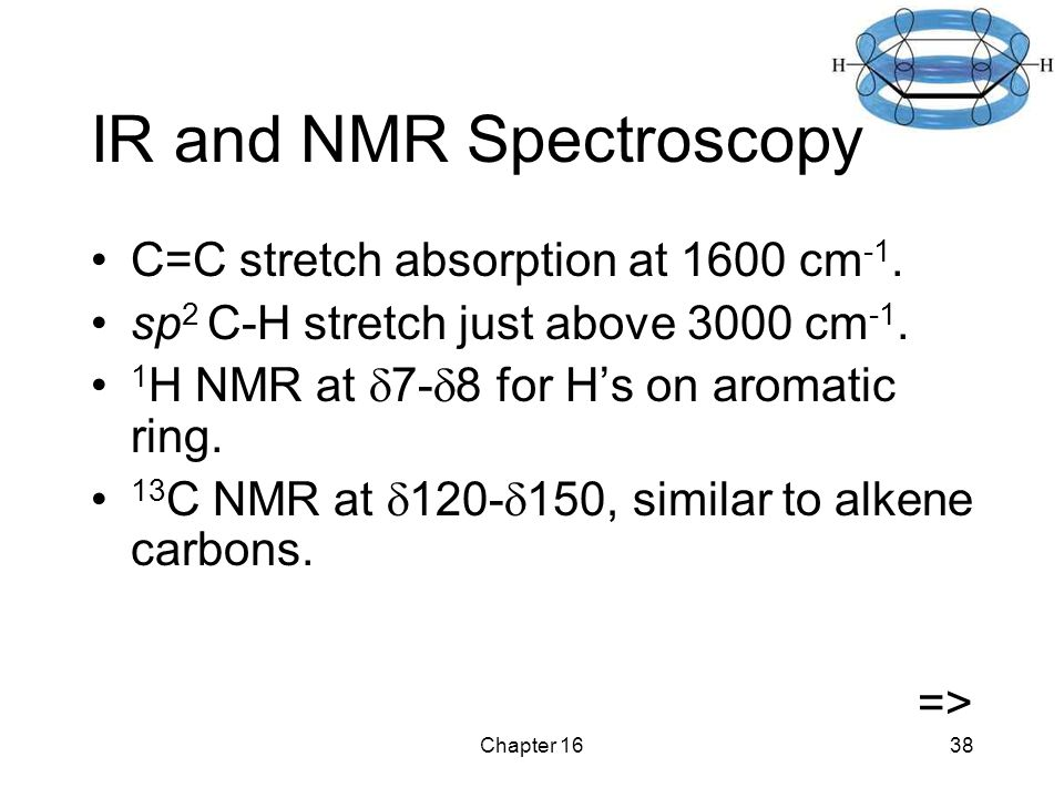 Chapter 1638 IR and NMR Spectroscopy C=C stretch absorption at 1600 cm -1.