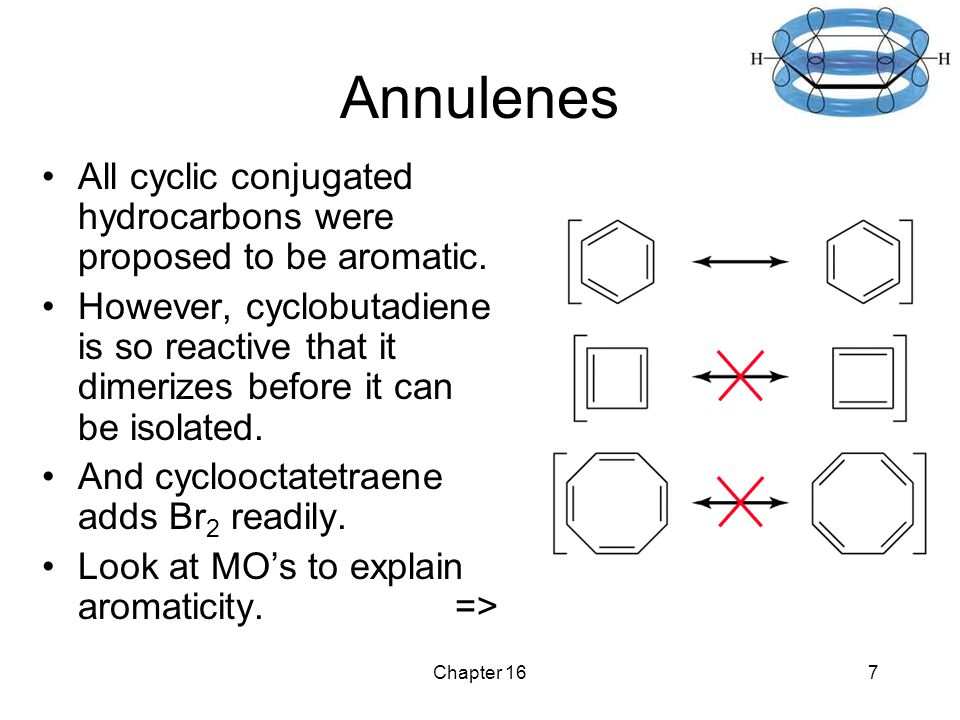 Chapter 167 Annulenes All cyclic conjugated hydrocarbons were proposed to be aromatic.