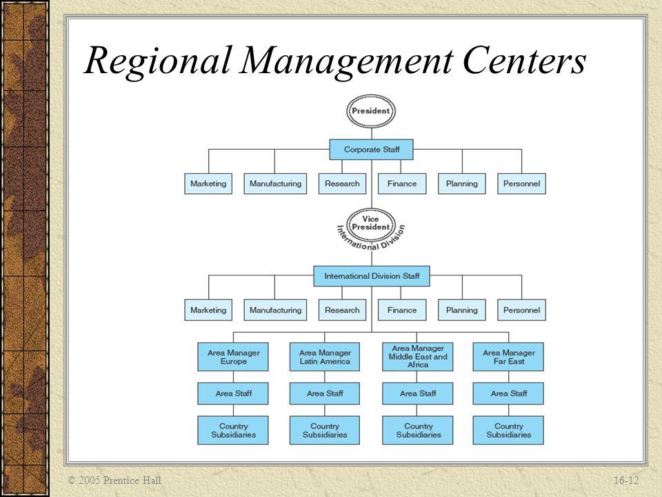 © 2005 Prentice Hall16-12 Regional Management Centers